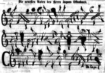 """""""Zur Geburt der Wiener Operette: Musikalische und historische Wurzeln. Heute – Reminiszenz oder Aktualität?"""""""